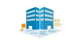 Richtlinie VDI 2552 Blatt 5 ermöglicht reibungslosen BIM-Prozess
