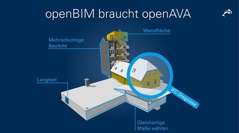 ORCA AVA steht für openBIM